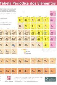 Tabela Periódica Dos Elementos - 3ª Ed. capa